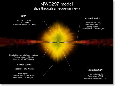 MWC297